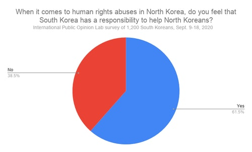 When_it_comes_to_human_rights_abuses_in_