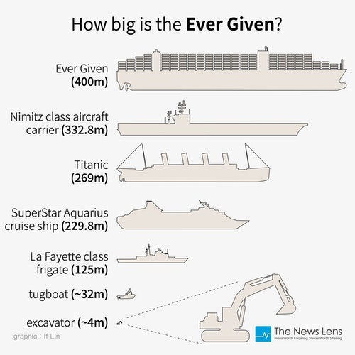 How_big_is_the_Ever_Given__1-v3